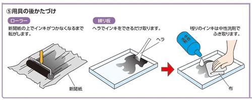 https://www.kyouzai-j.com/blog/udata/20220-13.jpg