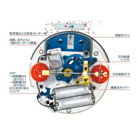 robosouji2.jpg