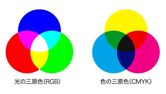 https://www.kyouzai-j.com/blog/udata/iro.jpg