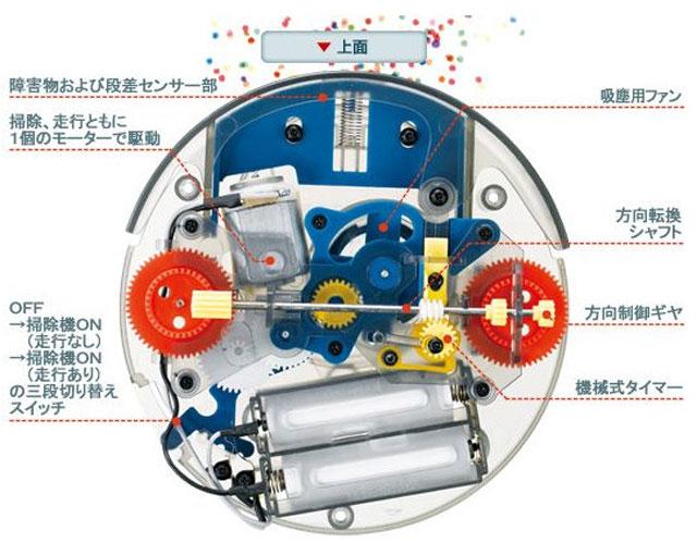 http://www.kyouzai-j.com/blog/udata/kyouzai-j_gam-62562-50_1.jpg