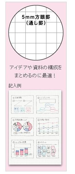 http://www.kyouzai-j.com/blog/udata/kyouzai-j_kokuyo-sv308s5-c_1.jpg