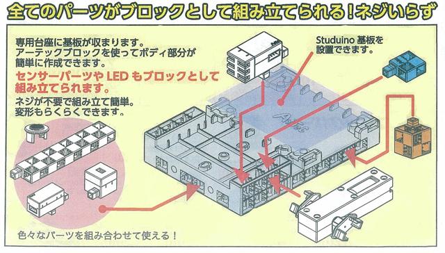 http://www.kyouzai-j.com/blog/udata/st-7.jpg