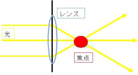 http://www.kyouzai-j.com/blog/udata/totu-1.jpg